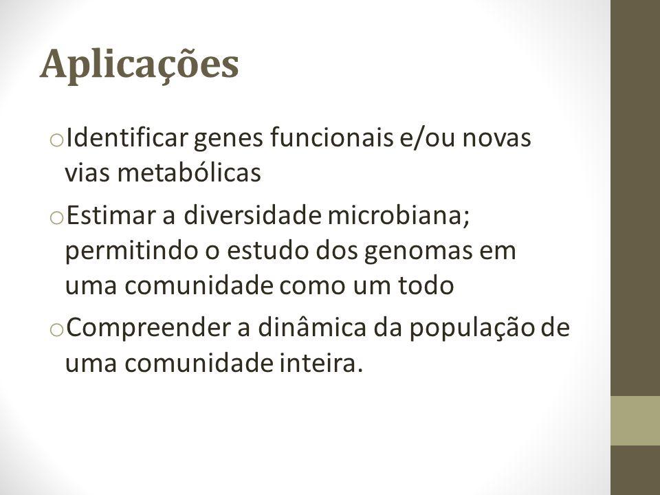 Aplicações Identificar genes funcionais e/ou novas vias metabólicas
