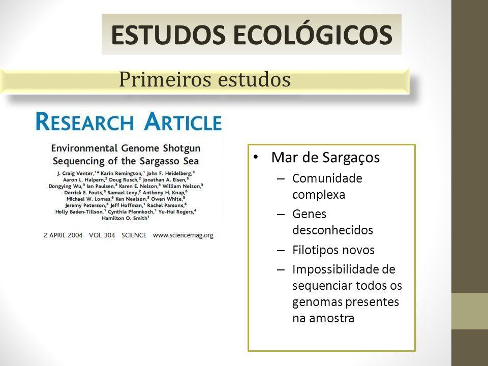 ESTUDOS ECOLÓGICOS Primeiros estudos Mar de Sargaços