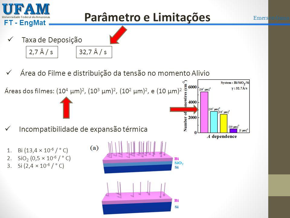 Parâmetro e Limitações