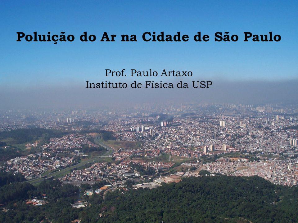 Poluição do Ar na Cidade de São Paulo
