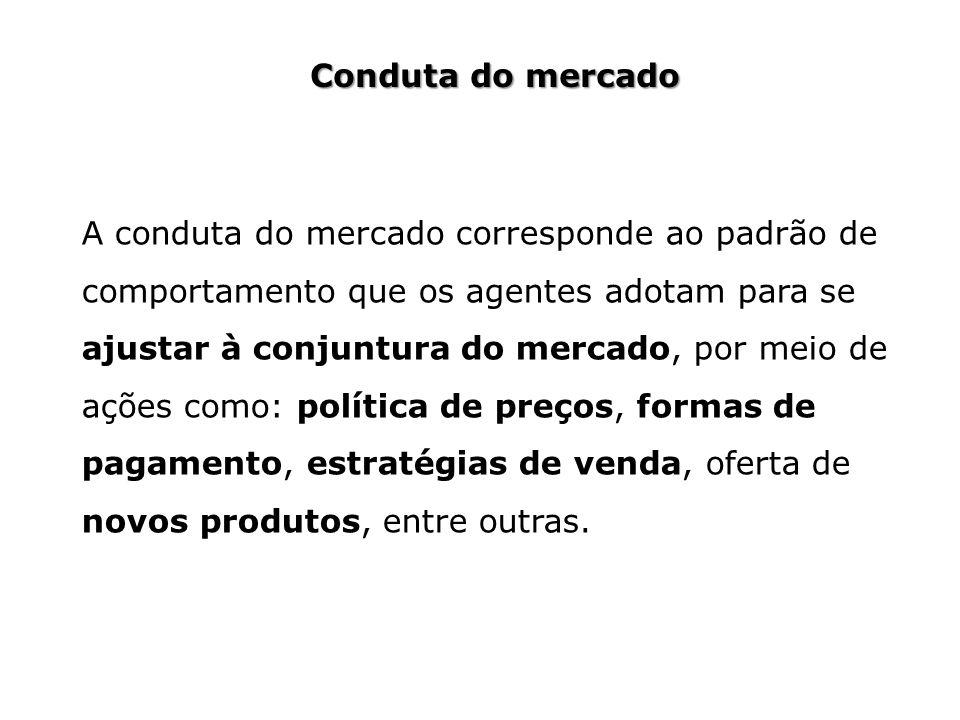 Conduta do mercado