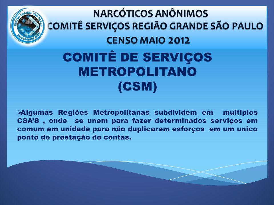 COMITÊ DE SERVIÇOS METROPOLITANO (CSM)