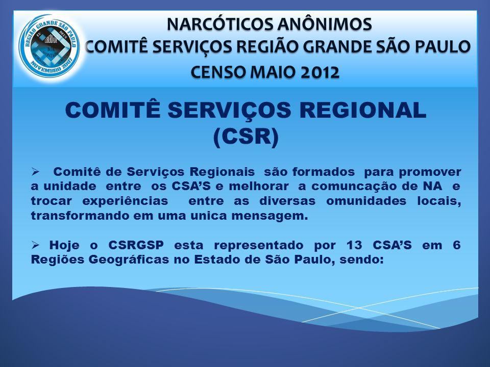 COMITÊ SERVIÇOS REGIÃO GRANDE SÃO PAULO COMITÊ SERVIÇOS REGIONAL