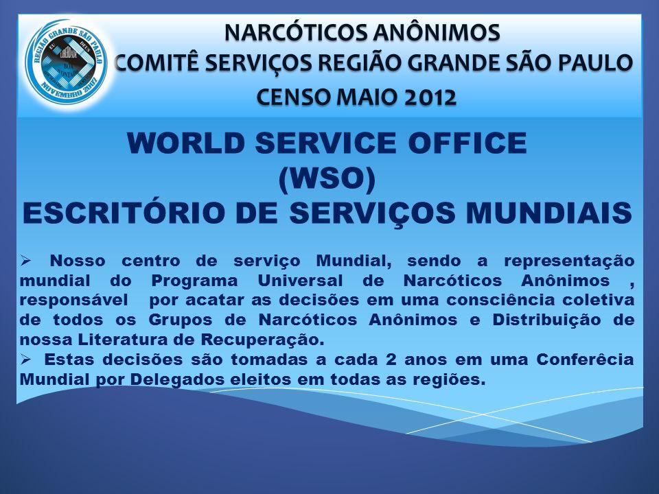 WORLD SERVICE OFFICE (WSO) ESCRITÓRIO DE SERVIÇOS MUNDIAIS