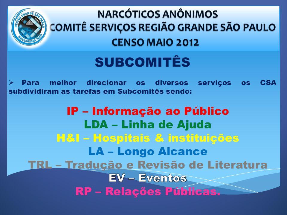 SUBCOMITÊS IP – Informação ao Público LDA – Linha de Ajuda