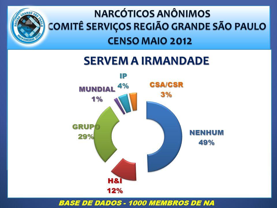 COMITÊ SERVIÇOS REGIÃO GRANDE SÃO PAULO