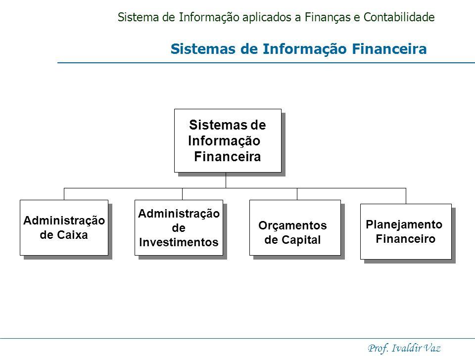 Sistemas de Informação Financeira