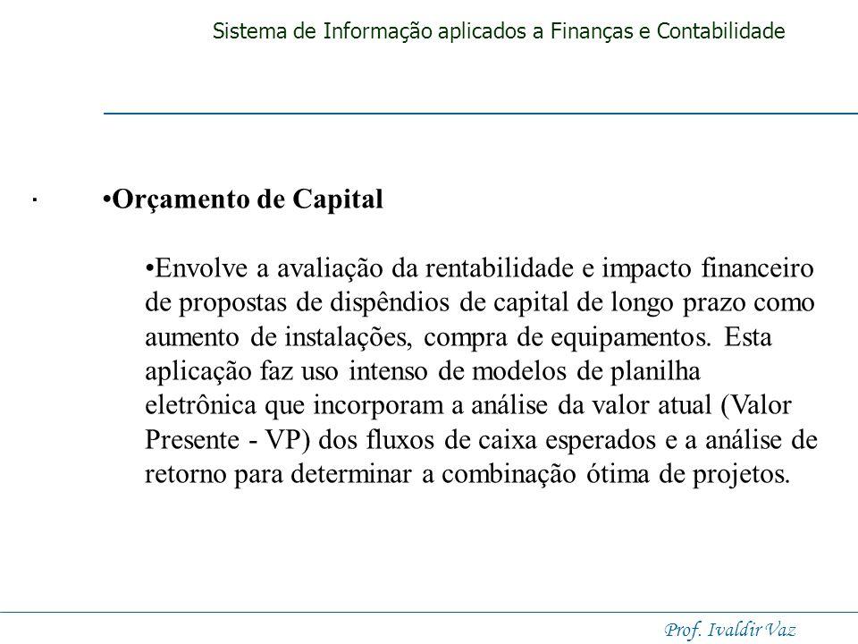 . Orçamento de Capital.