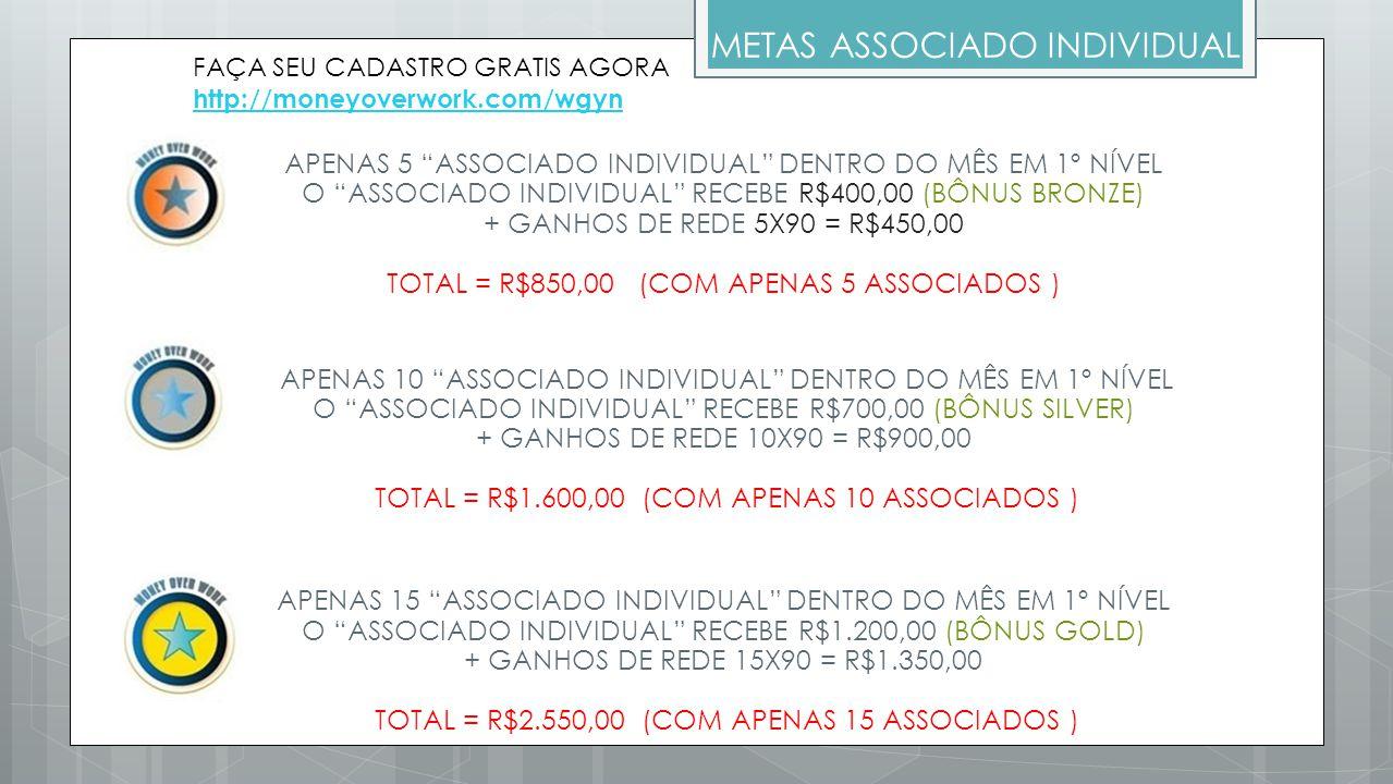 METAS ASSOCIADO INDIVIDUAL