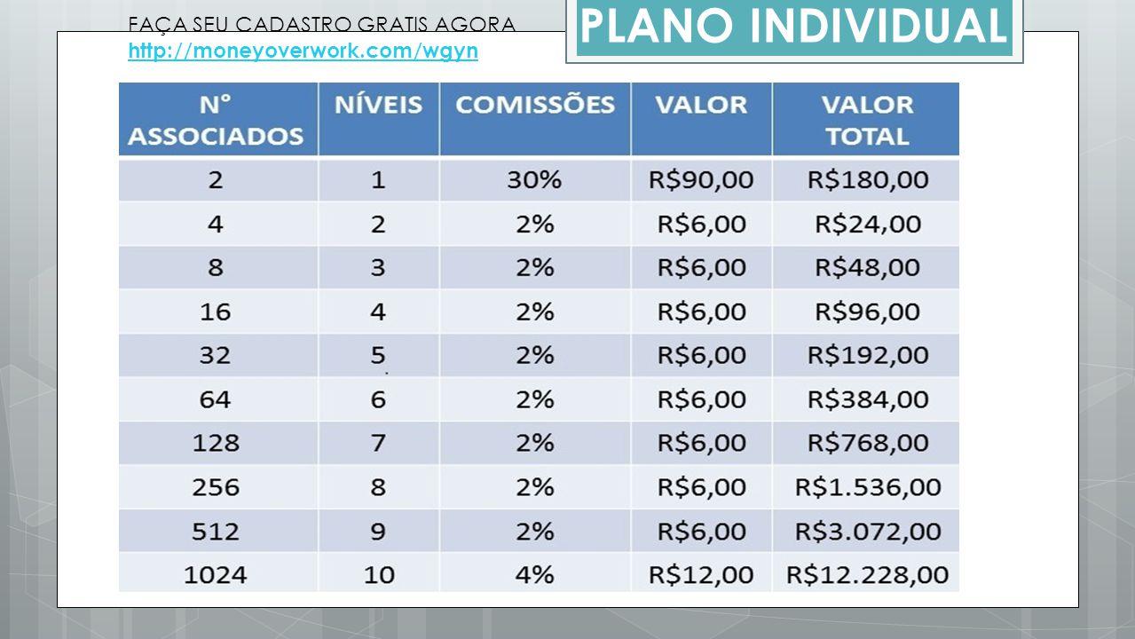 PLANO INDIVIDUAL FAÇA SEU CADASTRO GRATIS AGORA http://moneyoverwork.com/wgyn