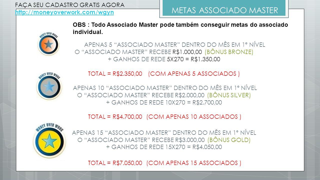 METAS ASSOCIADO MASTER