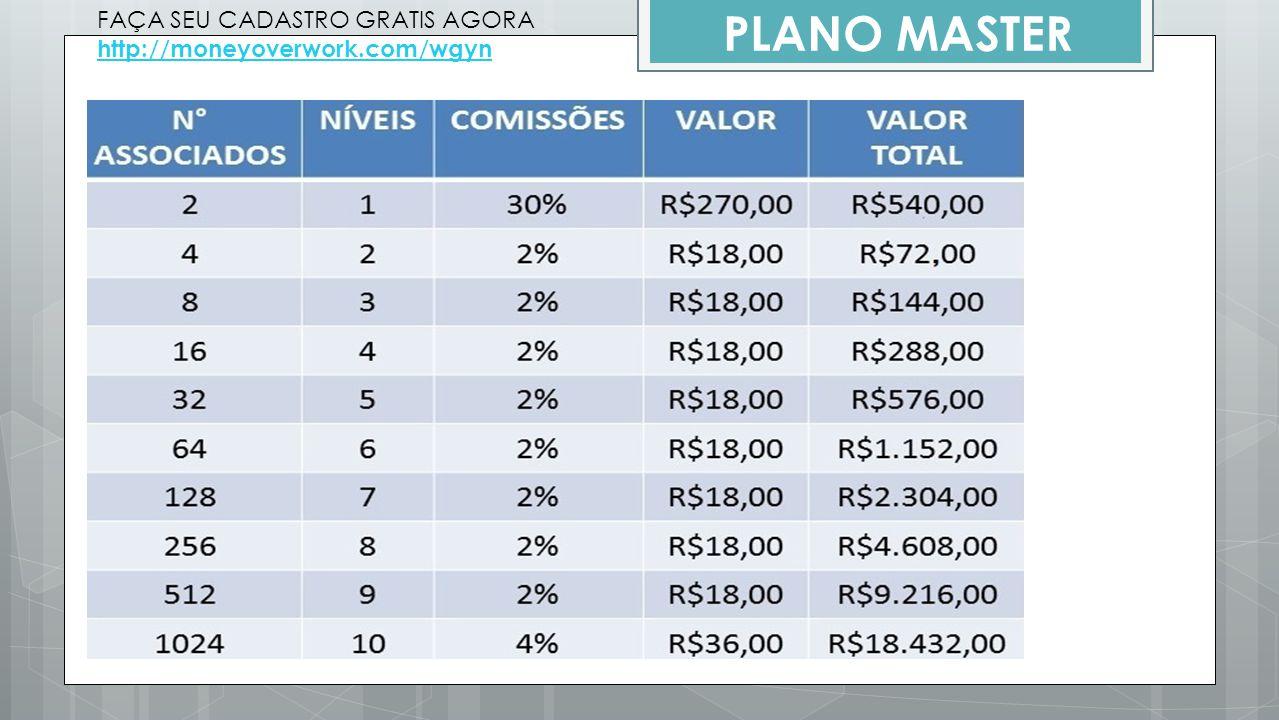 FAÇA SEU CADASTRO GRATIS AGORA http://moneyoverwork.com/wgyn