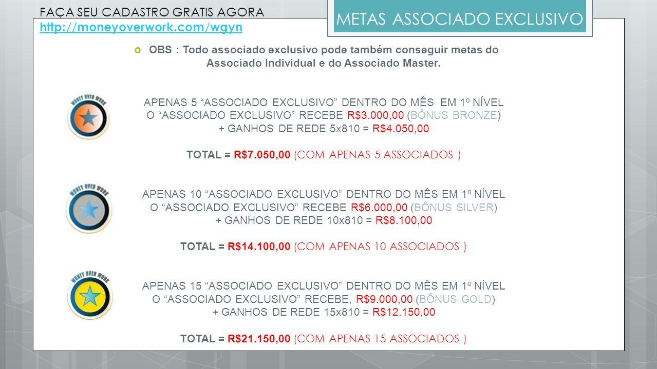 METAS ASSOCIADO EXCLUSIVO