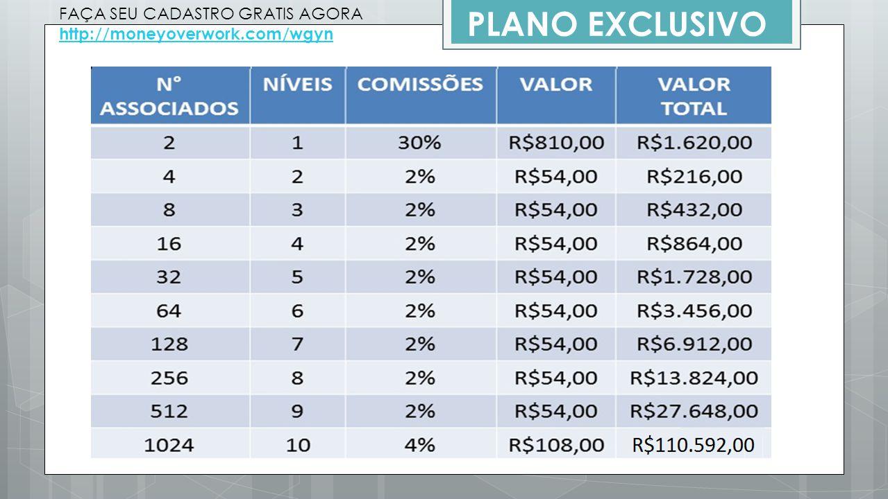 PLANO EXCLUSIVO FAÇA SEU CADASTRO GRATIS AGORA http://moneyoverwork.com/wgyn