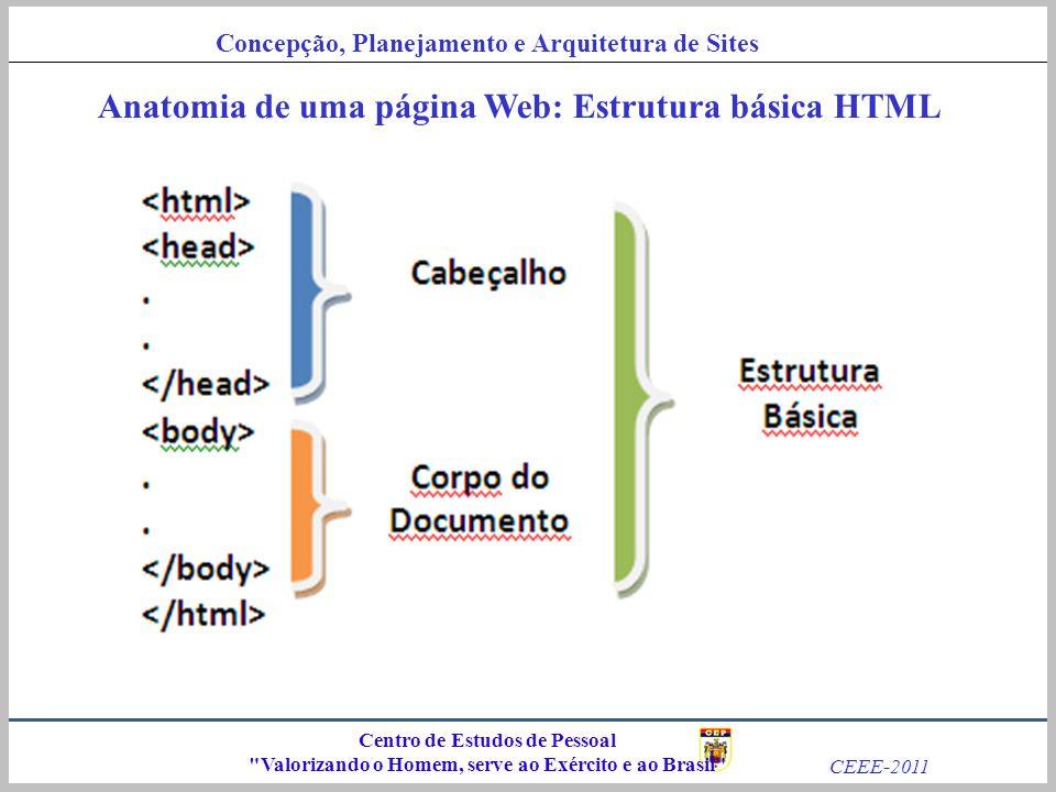 Anatomia de uma página Web: Estrutura básica HTML