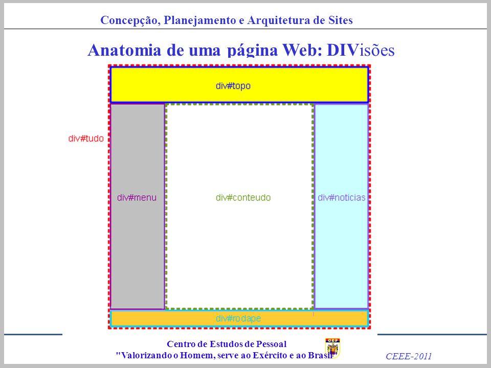 Anatomia de uma página Web: DIVisões