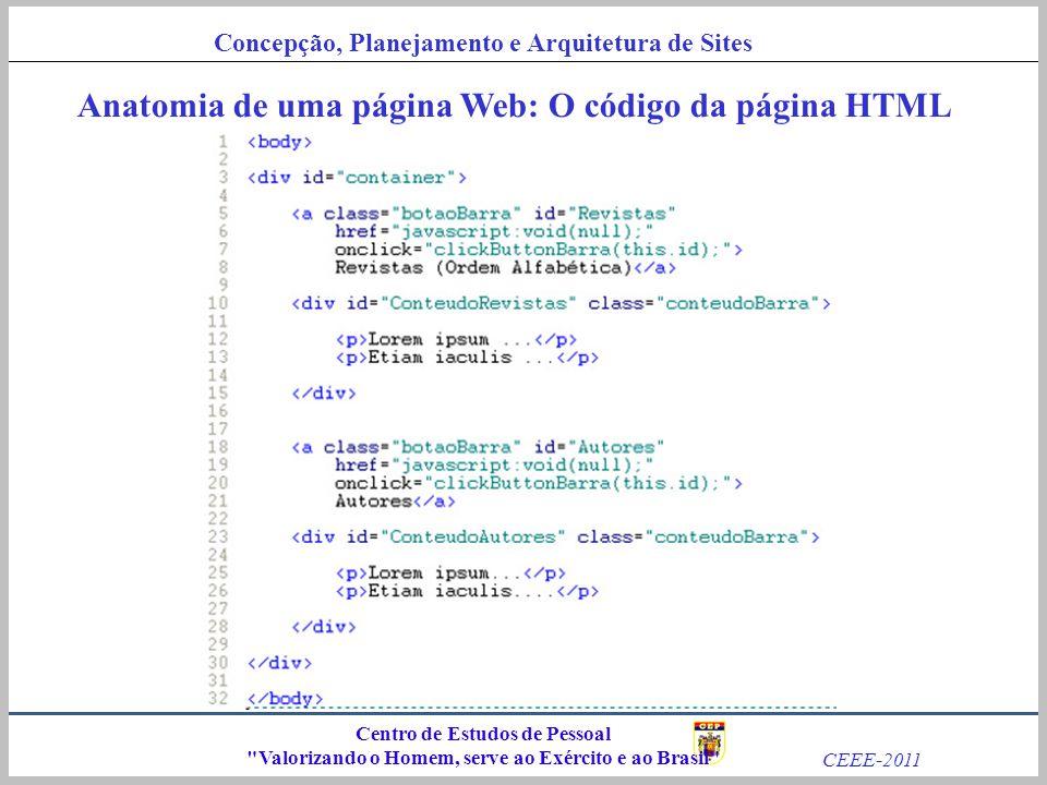 Anatomia de uma página Web: O código da página HTML