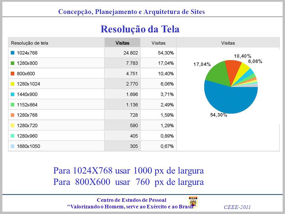 Resolução da Tela Para 1024X768 usar 1000 px de largura