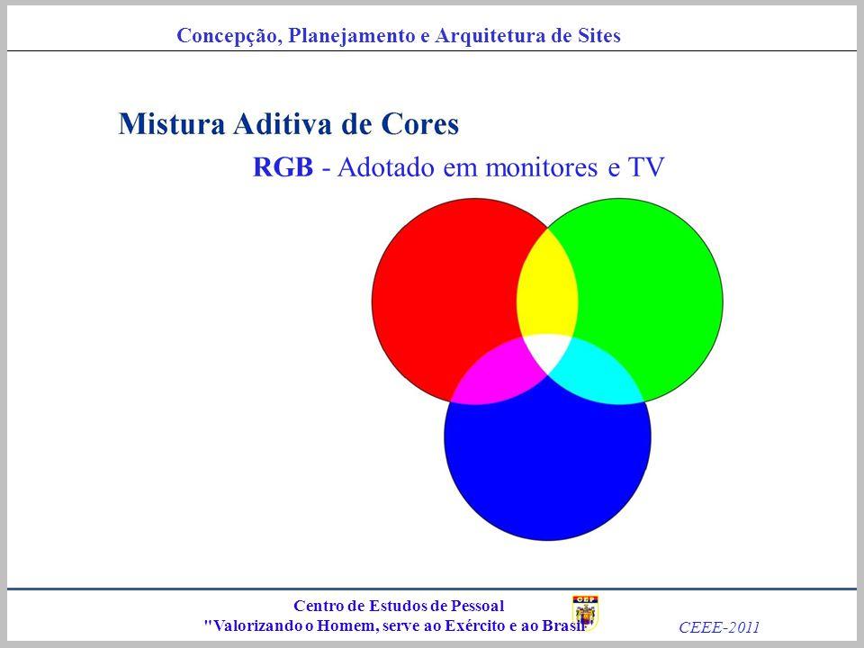 RGB - Adotado em monitores e TV