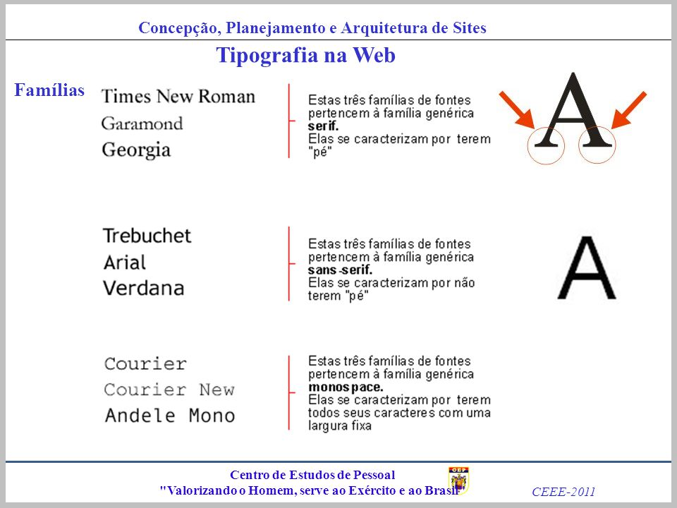 Tipografia na Web Famílias Centro de Estudos de Pessoal