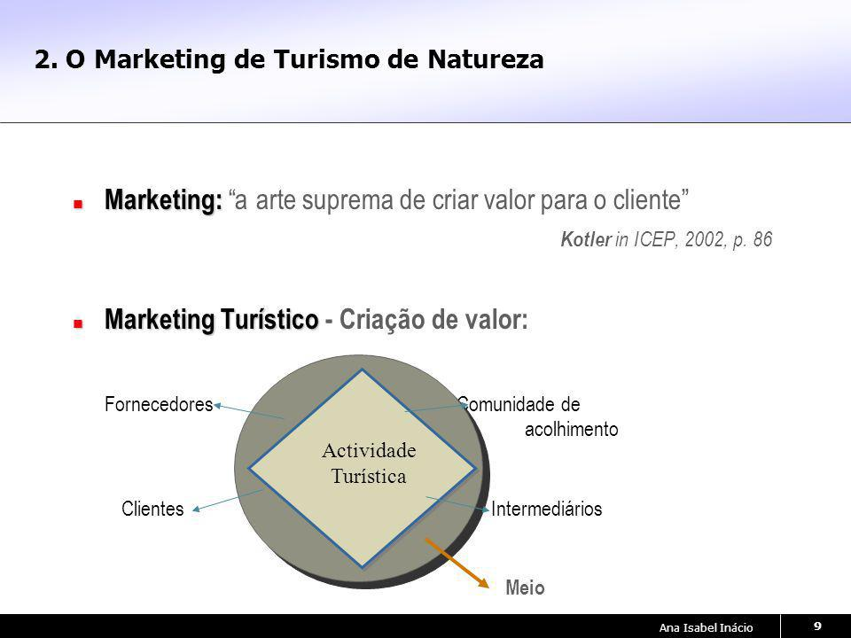2. O Marketing de Turismo de Natureza