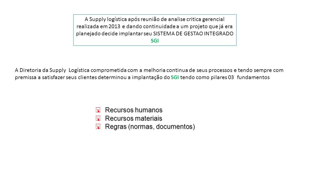 Regras (normas, documentos)