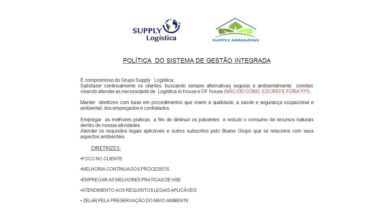 POLÍTICA DO SISTEMA DE GESTÃO INTEGRADA