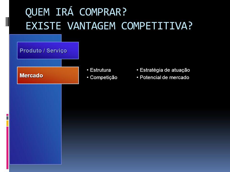 QUEM IRÁ COMPRAR EXISTE VANTAGEM COMPETITIVA
