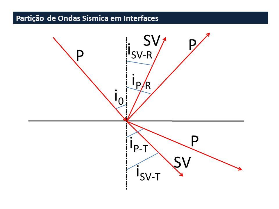 SV P iSV-R P iP-R i0 P iP-T SV iSV-T