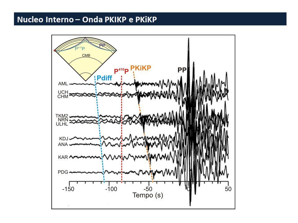 Nucleo Interno – Onda PKIKP e PKiKP
