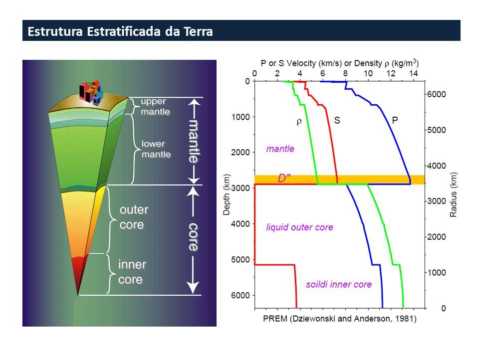Estrutura Estratificada da Terra