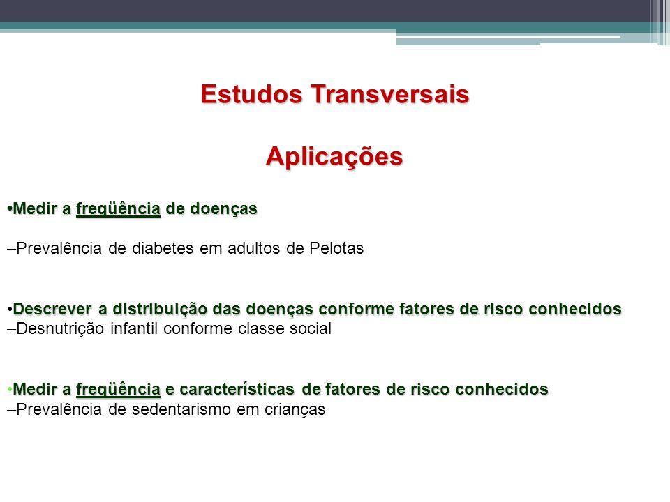 Estudos Transversais Aplicações