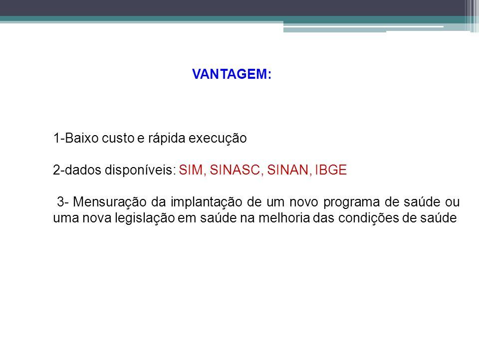 VANTAGEM: 1-Baixo custo e rápida execução. 2-dados disponíveis: SIM, SINASC, SINAN, IBGE.