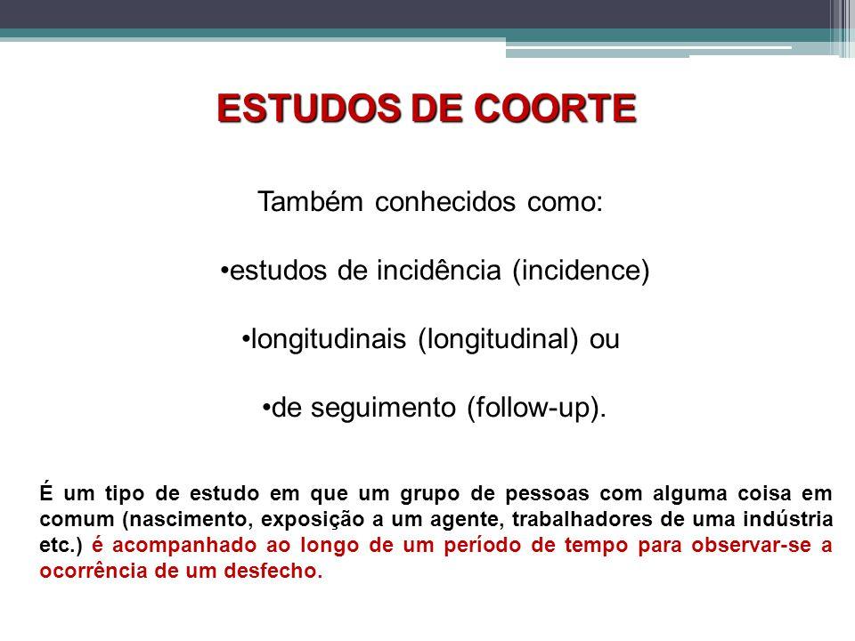 ESTUDOS DE COORTE Também conhecidos como: