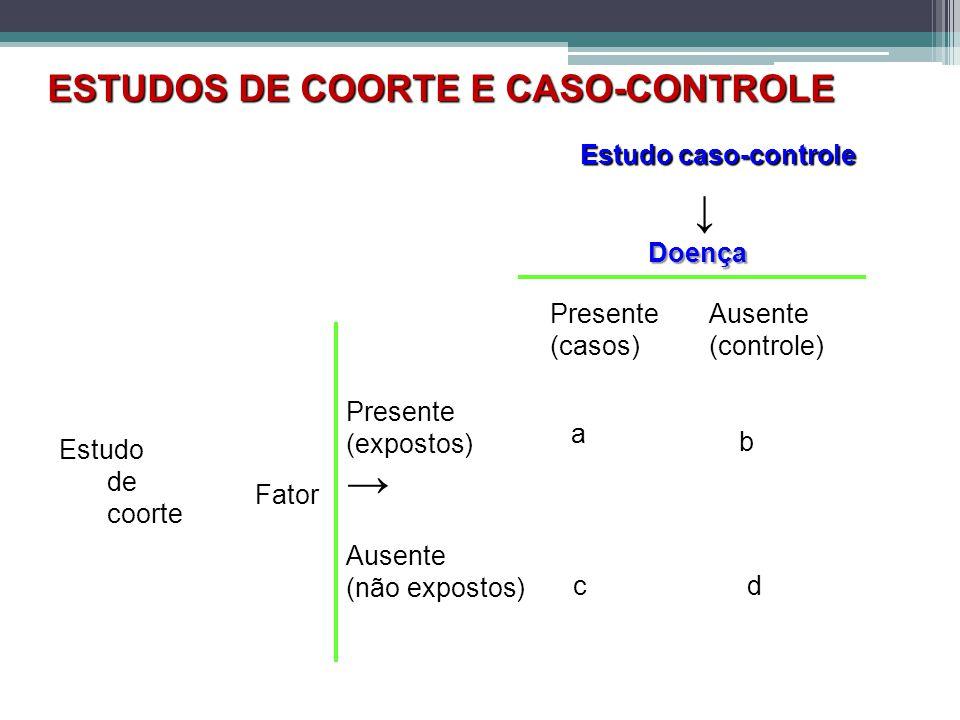 ↓ → ESTUDOS DE COORTE E CASO-CONTROLE Estudo caso-controle Doença