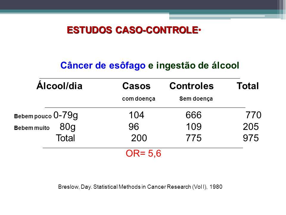 ESTUDOS CASO-CONTROLE•