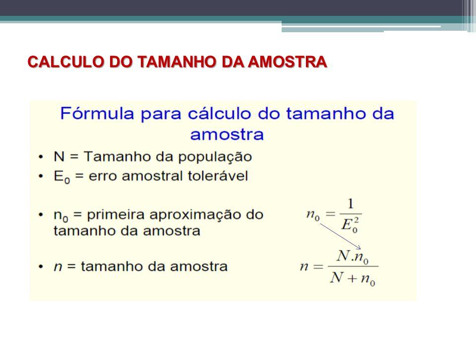 CALCULO DO TAMANHO DA AMOSTRA