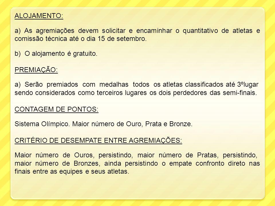 ALOJAMENTO: As agremiações devem solicitar e encaminhar o quantitativo de atletas e comissão técnica até o dia 15 de setembro.