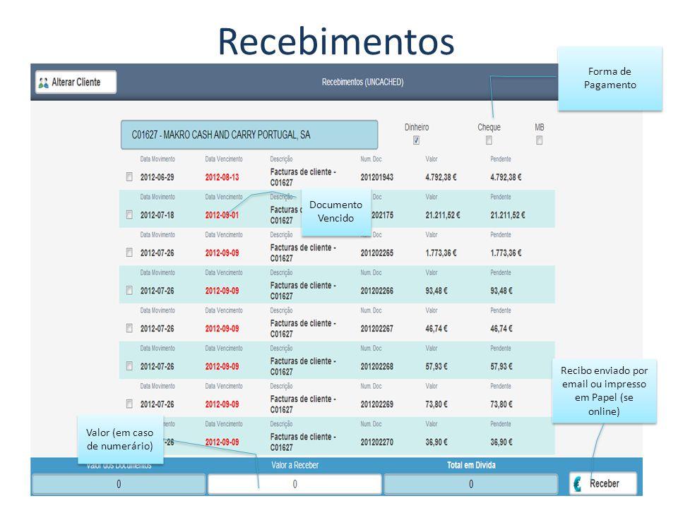 Recebimentos Forma de Pagamento Documento Vencido