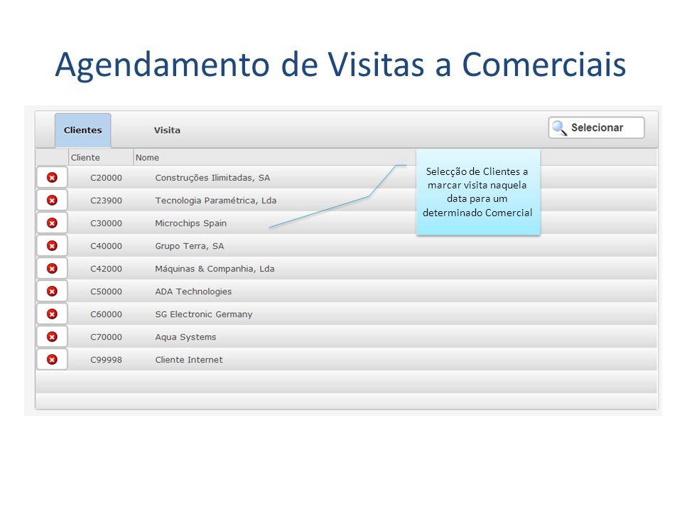 Agendamento de Visitas a Comerciais