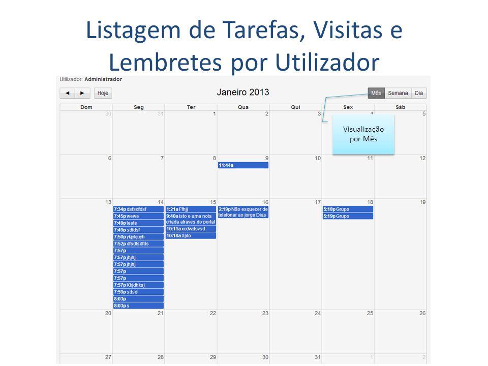 Listagem de Tarefas, Visitas e Lembretes por Utilizador