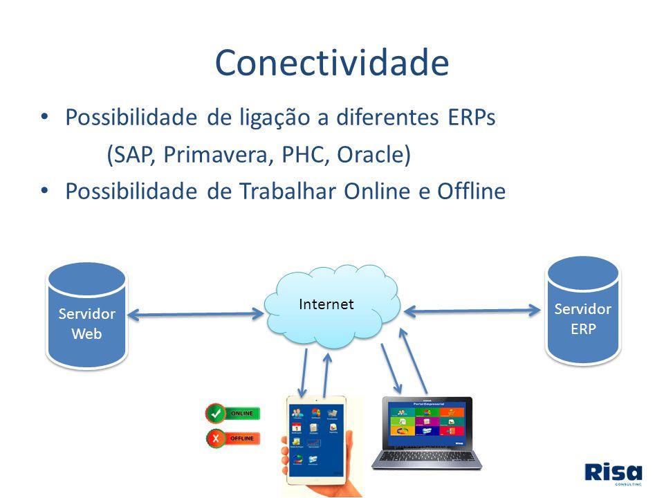 Conectividade Possibilidade de ligação a diferentes ERPs