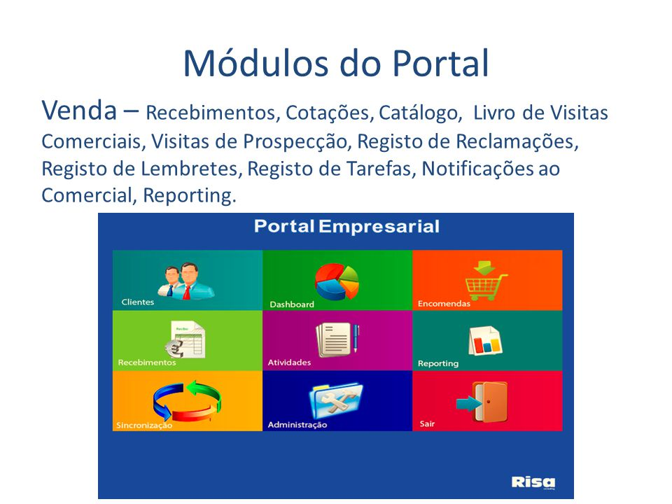Módulos do Portal