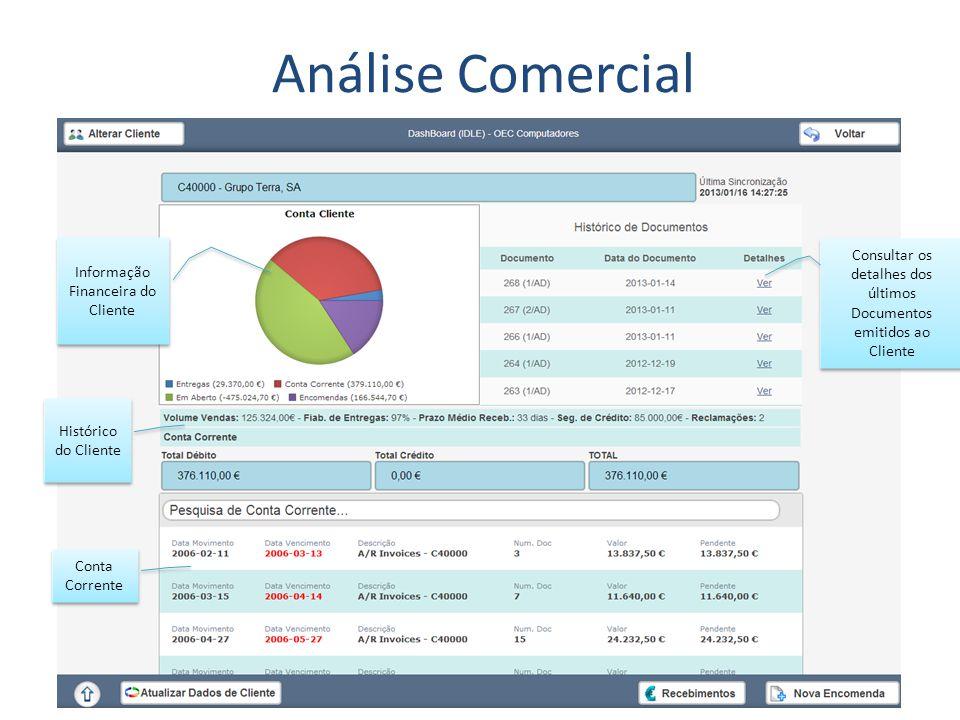 Análise Comercial Informação Financeira do Cliente. Consultar os detalhes dos últimos Documentos emitidos ao Cliente.