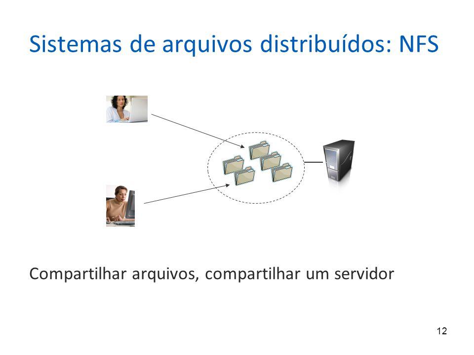 Sistemas de arquivos distribuídos: NFS