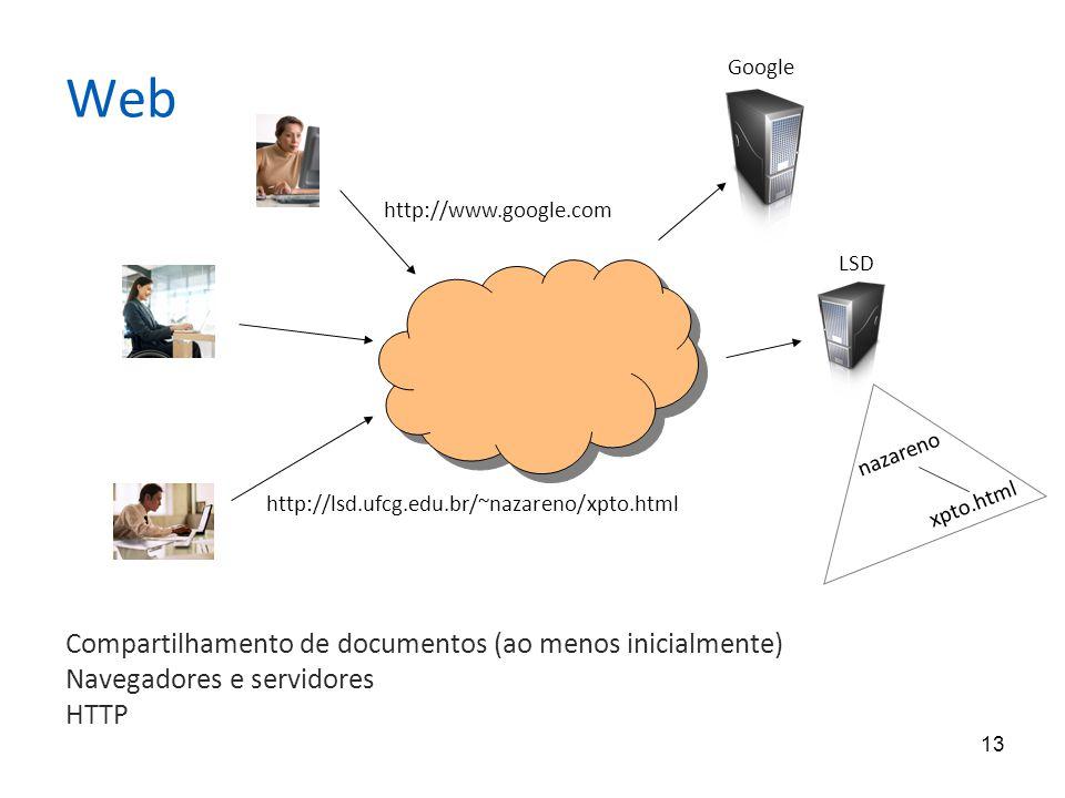 Web Compartilhamento de documentos (ao menos inicialmente)