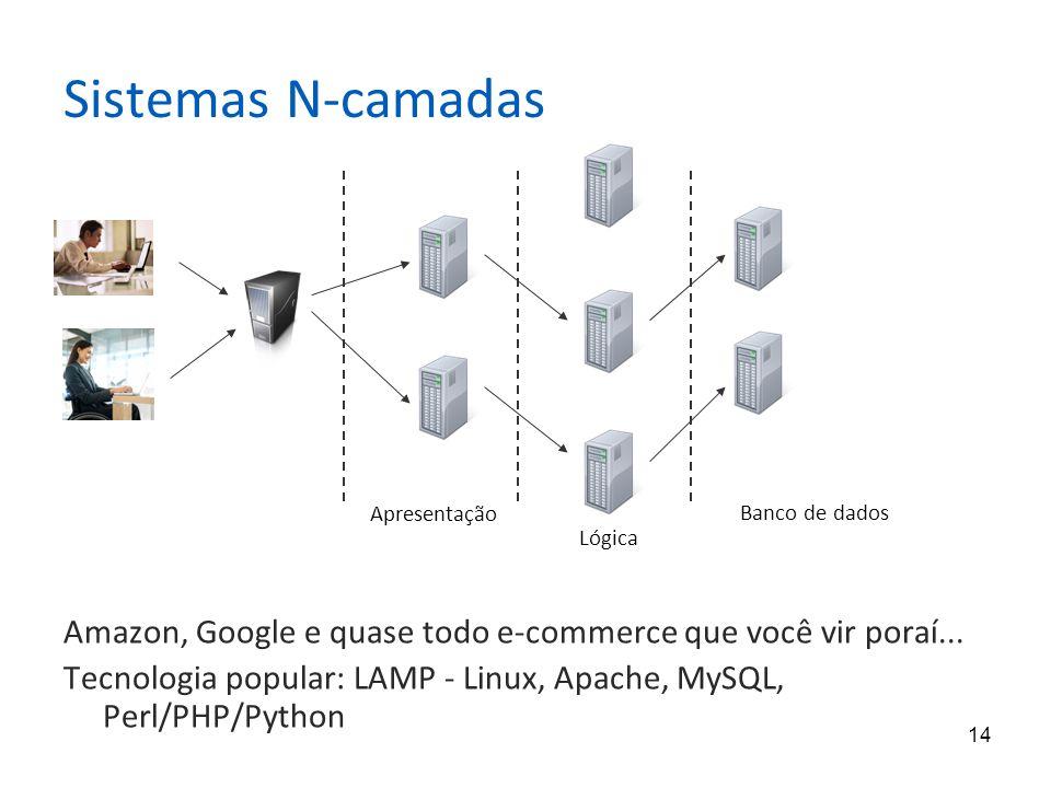 Sistemas N-camadas Apresentação. Banco de dados. Lógica. Amazon, Google e quase todo e-commerce que você vir poraí...