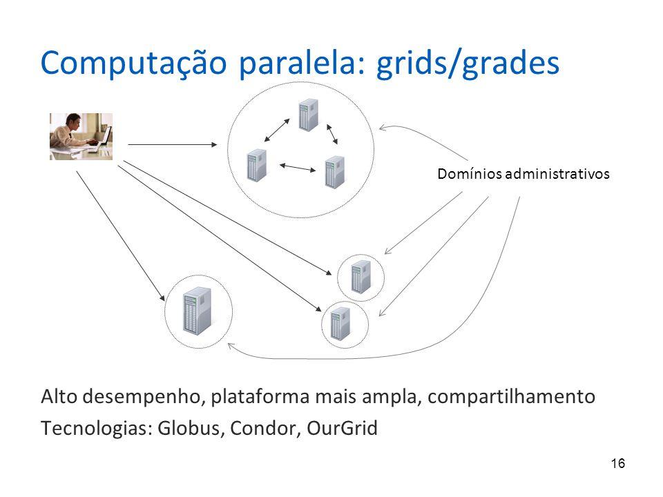 Computação paralela: grids/grades