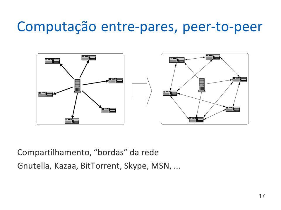 Computação entre-pares, peer-to-peer