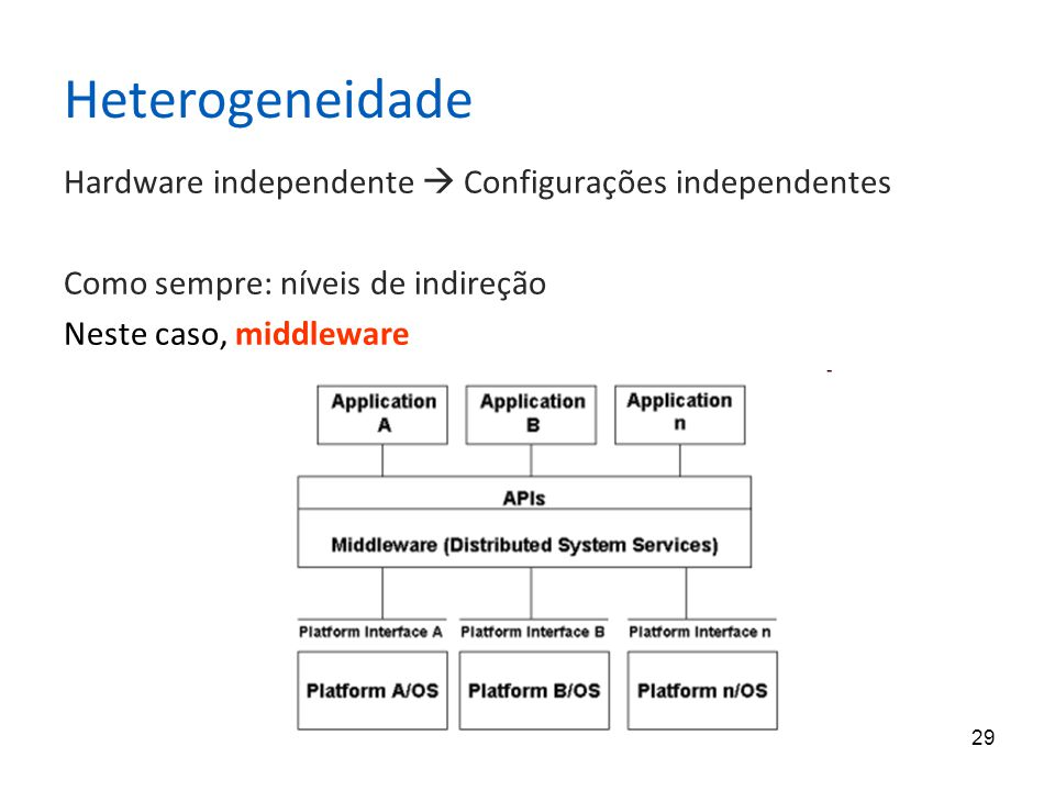 Heterogeneidade Hardware independente  Configurações independentes